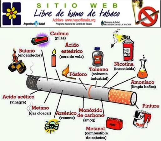 Intenta NO Fumar mientras paseas por esta Web y te estarás alejando de este hábito!!!. SUERTE.