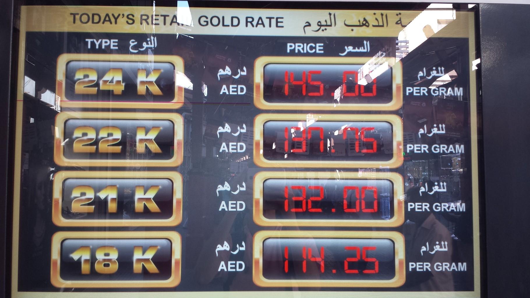 aktueller Goldpreis