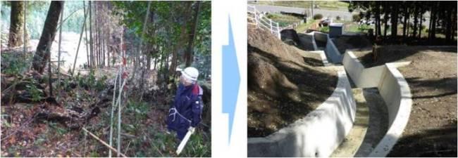 事前現地調査の様子とその後に完成した流路+落差の写真2