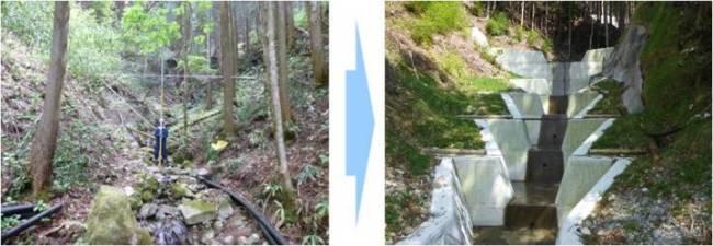 事前現地調査の様子とその後に完成した流路の写真