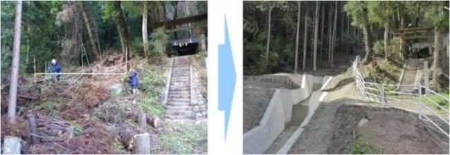 事前現地調査の様子とその後に完成した流路+落差の写真1