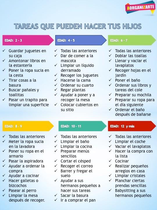 Hijos niños tareas organizarse - www.AorganiZarte.com