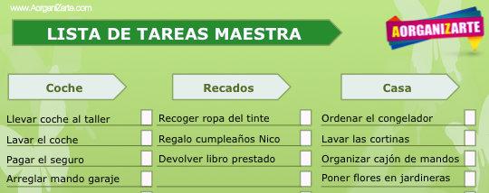 Planifica la semana revisando tu lista de tareas - AorganiZarte