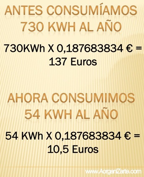 ahorro energético - LED - iluminación - kilovatios