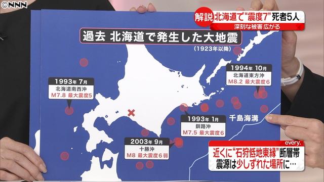 過去に北海道で発生した大地震は海の箇所 内陸地震で最大
