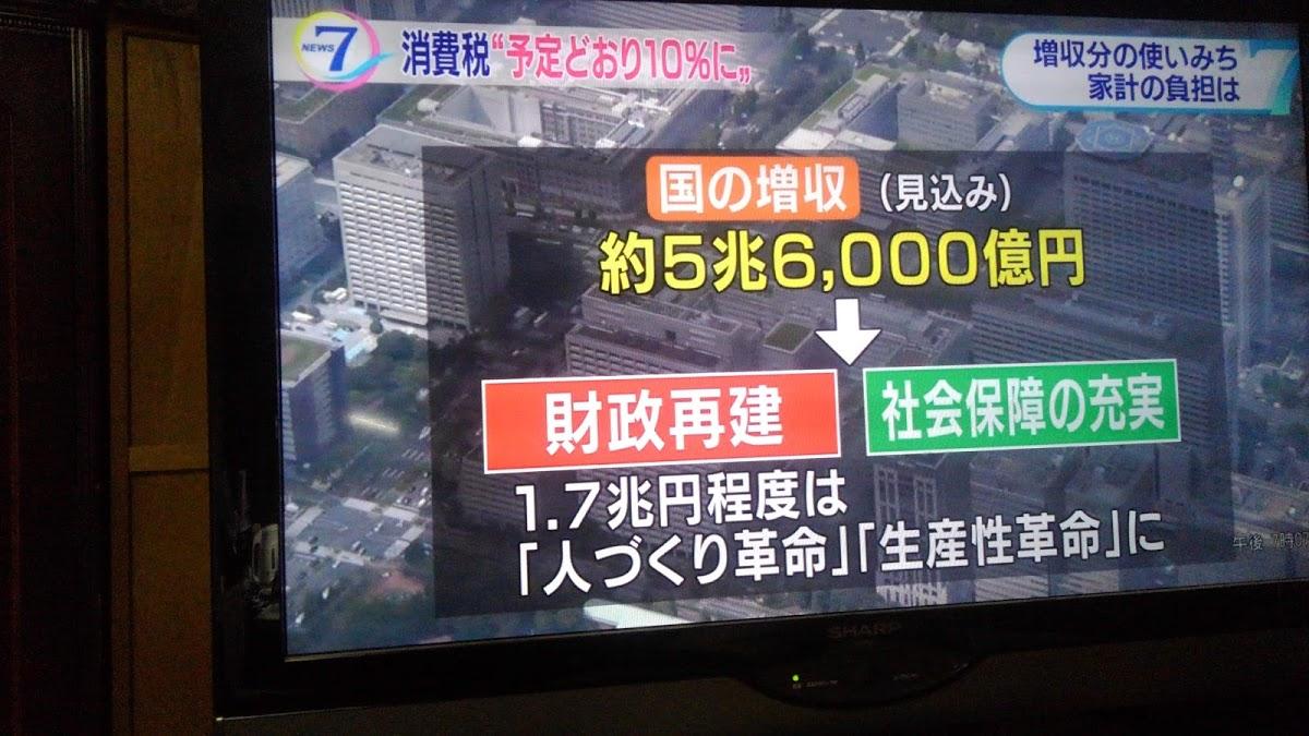 2019年10月 消費税10%へUP