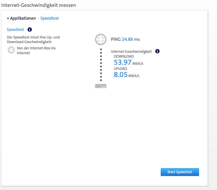 Uhrzeit: 17:15 |  Der Test wurde mit dem Swisscom Router Speed-Test durchgeführt