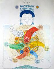 I Ching Dao Inner Alchemy Training