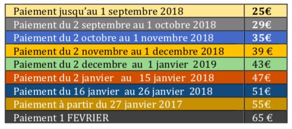 Echelle des prix des inscriptions pour le CEP 2019