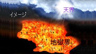 天界と地獄界のイメージ