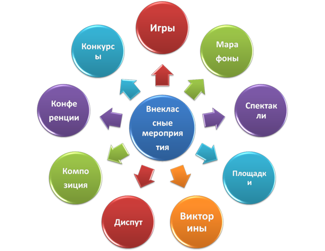 thesis on internet marketing Current trends in internet marketing marketing project topics, mba base paper, advertising thesis ideas, dissertation, synopsis, abstract, report, full pdf, working details for marketing management mba, diploma in business, btech, be, mtech and msc college students for the year 2015-2016.