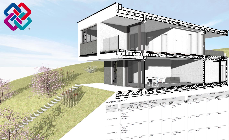 Vertikalschnitt, 3D Modell