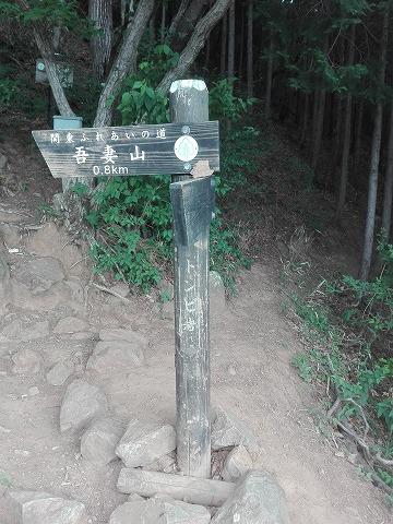 吾妻山登山 トンビ岩標識