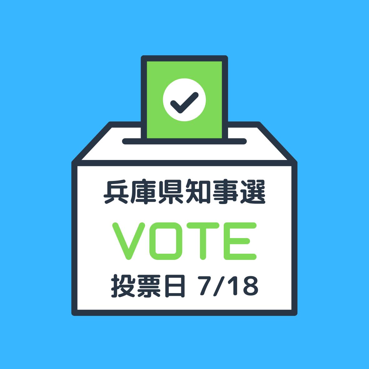 【公開質問状】兵庫県知事選2021 兵庫県における気候変動対策に関する公開質問状