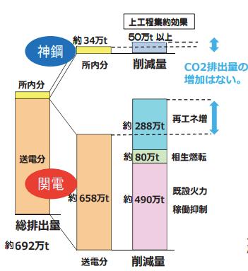 第161回 神戸市環境影響評価審査会 資料18