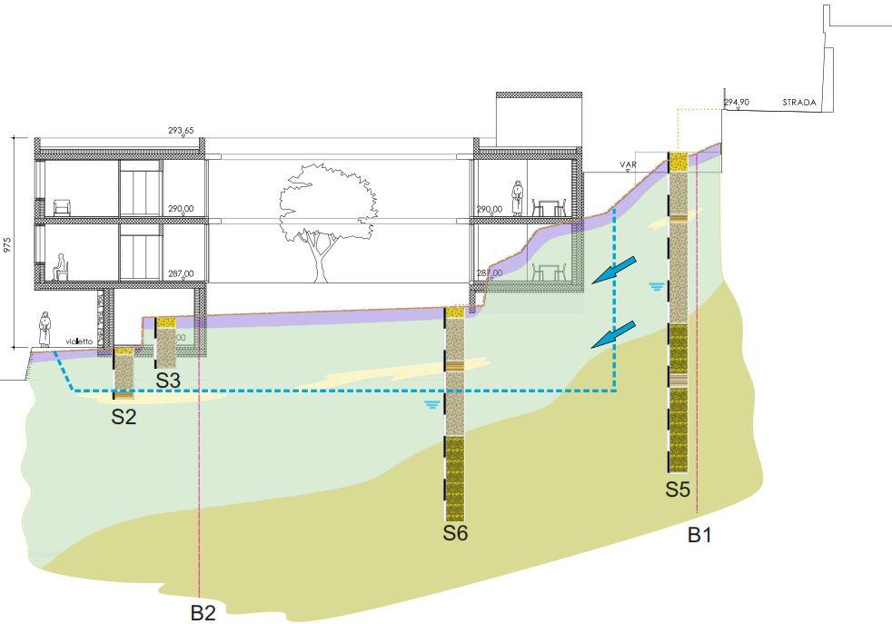 Sezione geotecnica del versante per scavo Res. Sant'Agnese,  Muralto