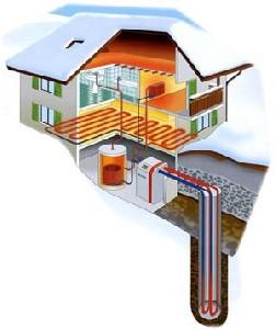 Schema di un sistema con sonda geotermica