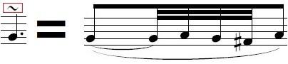 アイリッシュ フィドル 装飾音