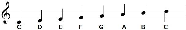 ケルト音楽 音階