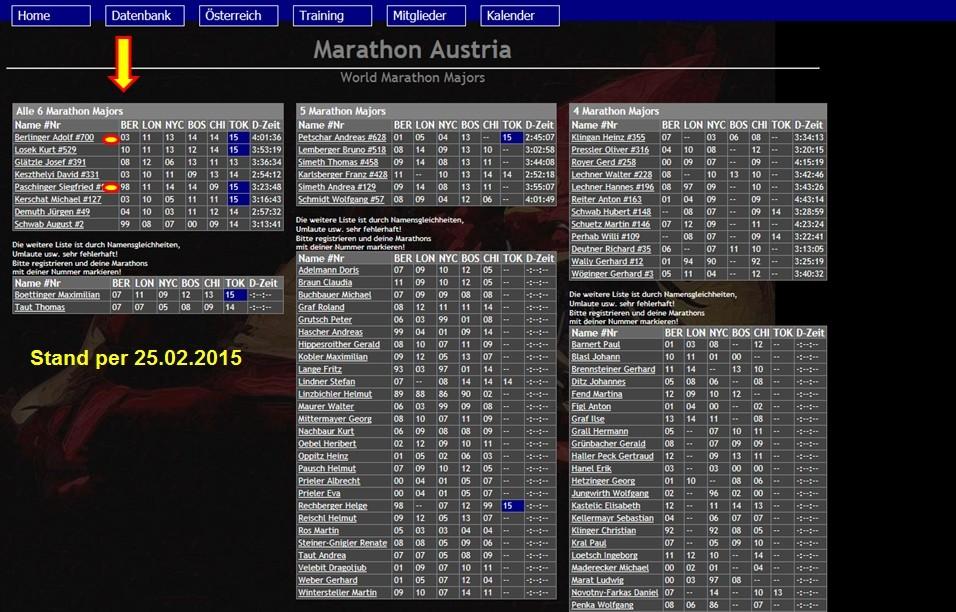 Marathon Austria Datenbank