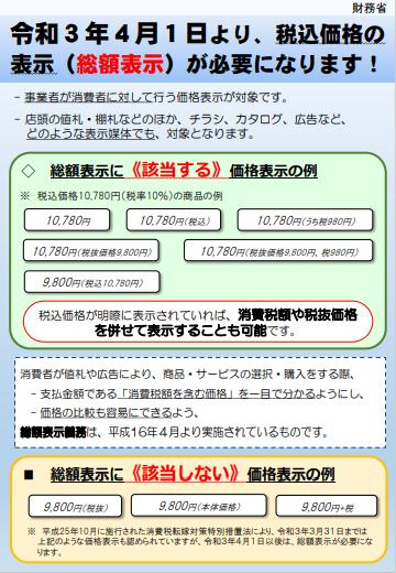 令和3年4月1日より、税込価格の表示が必要となります