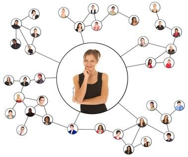 réseau de femmes entreprise