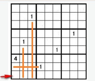 Sudoku: links unten