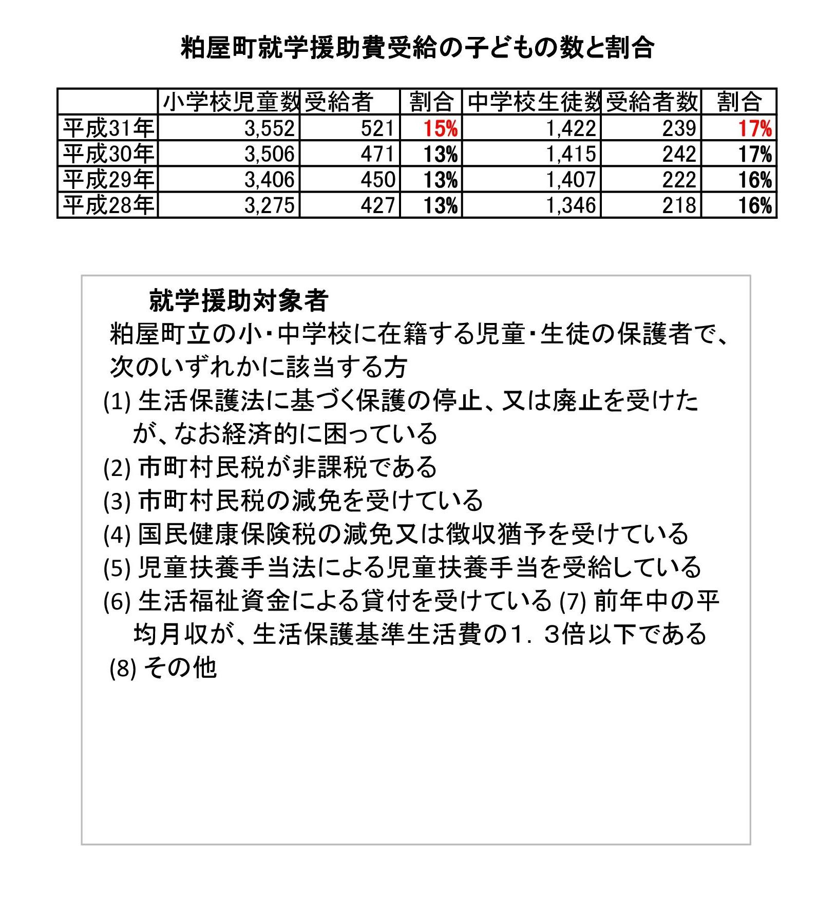 給付 円 万 町 粕屋 10 10万円の特別定額給付金 神奈川でも支給始まる