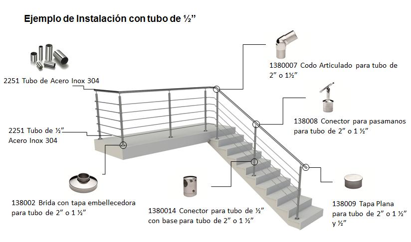 Herrajes para barandal herrajes para vidrio templado y for Partes de una escalera