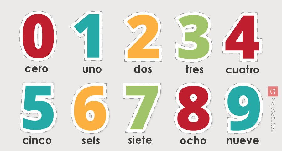 Numero 10 Con Imagenes: Los Números En Español