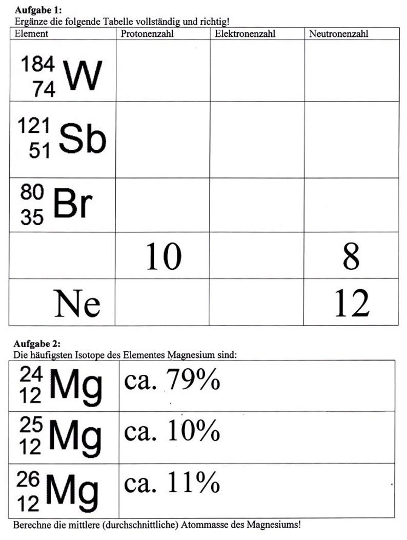 Hausaufgabenüberprüfung zum Thema Atombau und Isotope - geschrieben ...