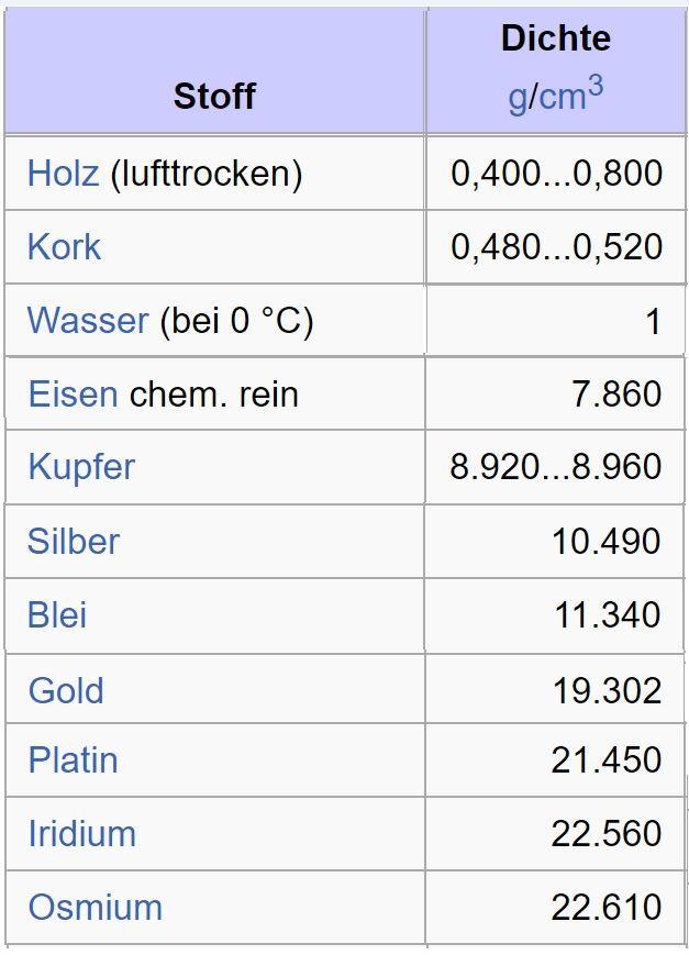 Woraus Bestehen 1 Cent Münzen Vertiefungsstunde Vom 14092016 In