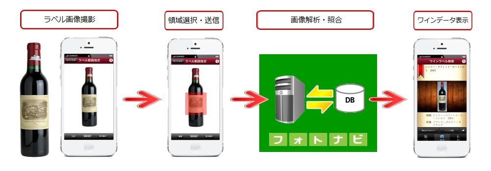 ワイン情報アプリ「Wine it!」