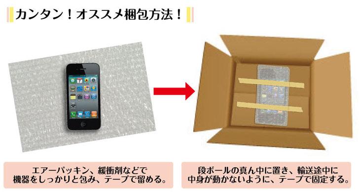 iPhoneのおすすめ梱包方法