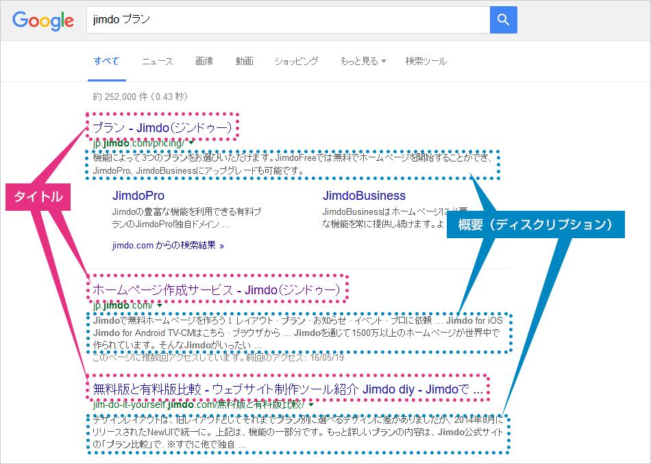 Googleで検索結果が表示された様子