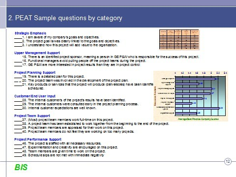 Sample Project Environment Assessment Tool - PEAT® (Gap analysis tool)