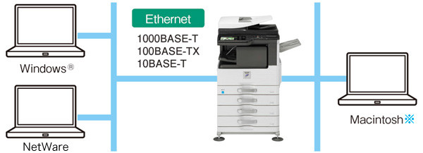 複数のパソコンでプリンター機能を共有
