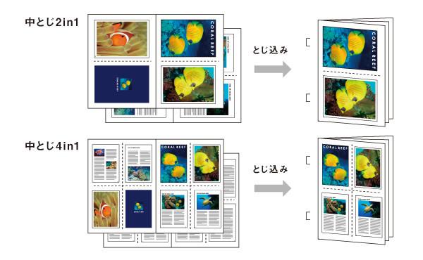 用紙の使用量を減らせる多彩な編集機能
