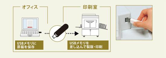 USBメモリからダイレクトプリント