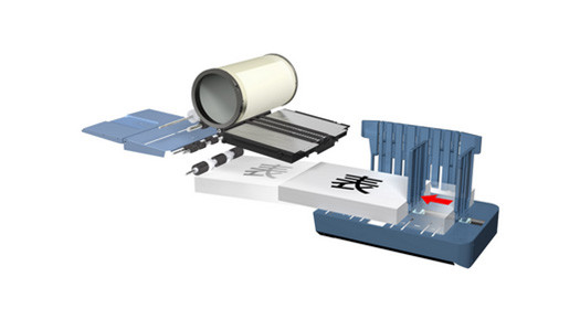積載された用紙を、自動で機械内部に搬送します。【スタックイン機構】
