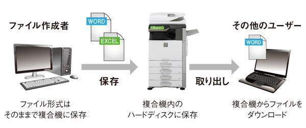 本体HDDをファイル共有に利用可能