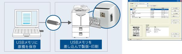 USBメモリからダイレクトプリントが可能