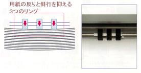 用紙の反りと斜行を抑える3つのリング