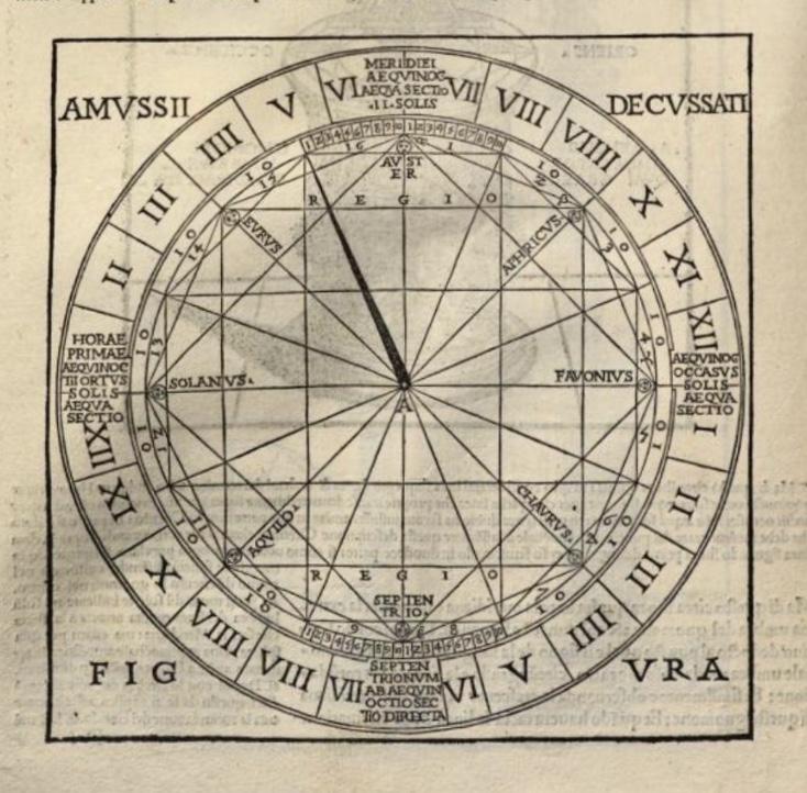 Fig. 14 - Rappresentazione della rosa degli otto venti, trattata dal De architectura, Cesare Cesariano 1521 volume a stampa, Milano