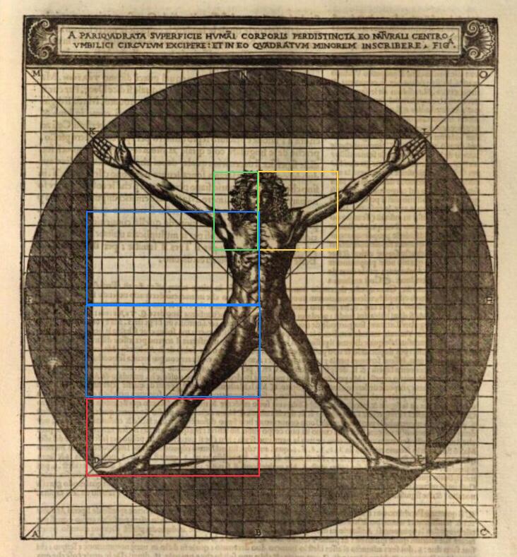 Rappresentazione grafica dell'Homo ben figurato, disegnato sulla base della proporzione Divina, tratto dal De Architectura tradotto da Cesare Cesariano, Milano 1521