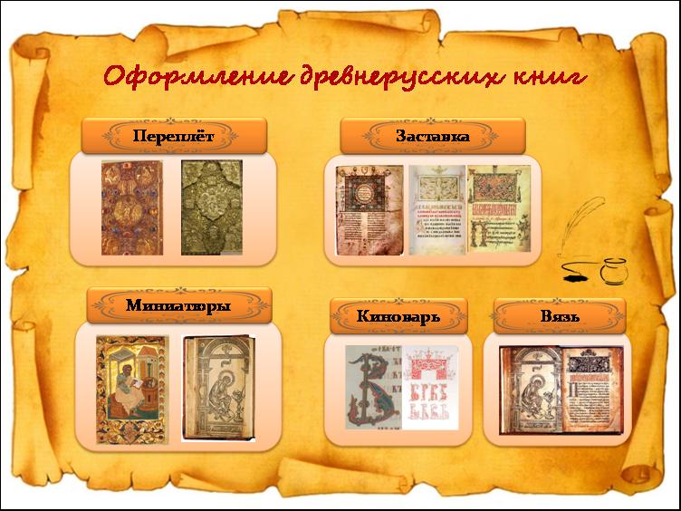 всех картинки по литературе на стенд православного