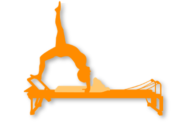 Grafik: Pilates-Gerätetraining in meinem Studio in Hamburg-Sasel