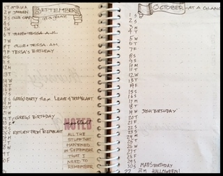 This is a current journal...its an overview of September and October. I really don't use it much. I don't think I will include this in my next one.
