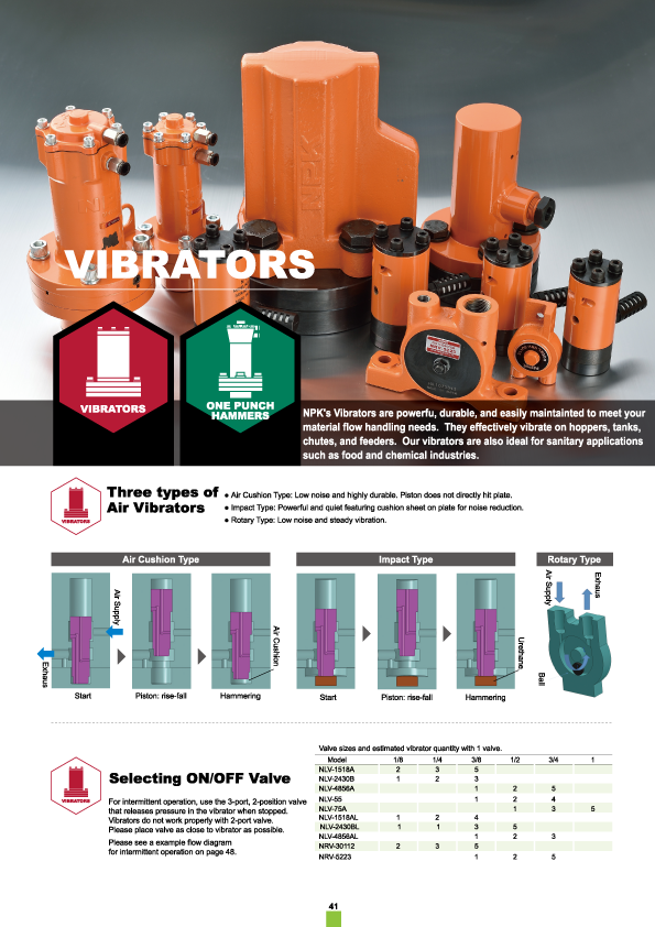 Vibrator, NPK, Nippon Pneumatic, Air Tools