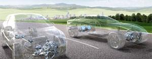 BAIC und Magna werden eine intelligente Fahrzeugarchitektur für den chinesischen Elektromobilitäts-Markt entwickeln